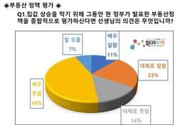 [여론조사]文정부 부동산 정책 국민 58.8% 부정 VS 긍정 34.2%